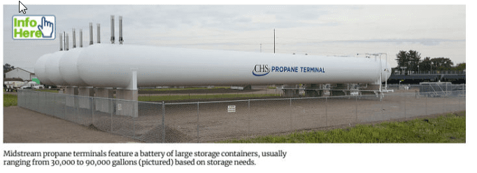 Petroleum Products and Solutions: Strategic Midstream Propane Terminals Close Supply Gaps